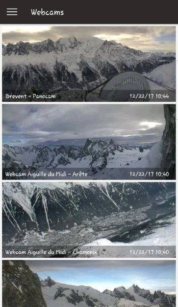 Overview of the weather forecast in different parts of Chamonix