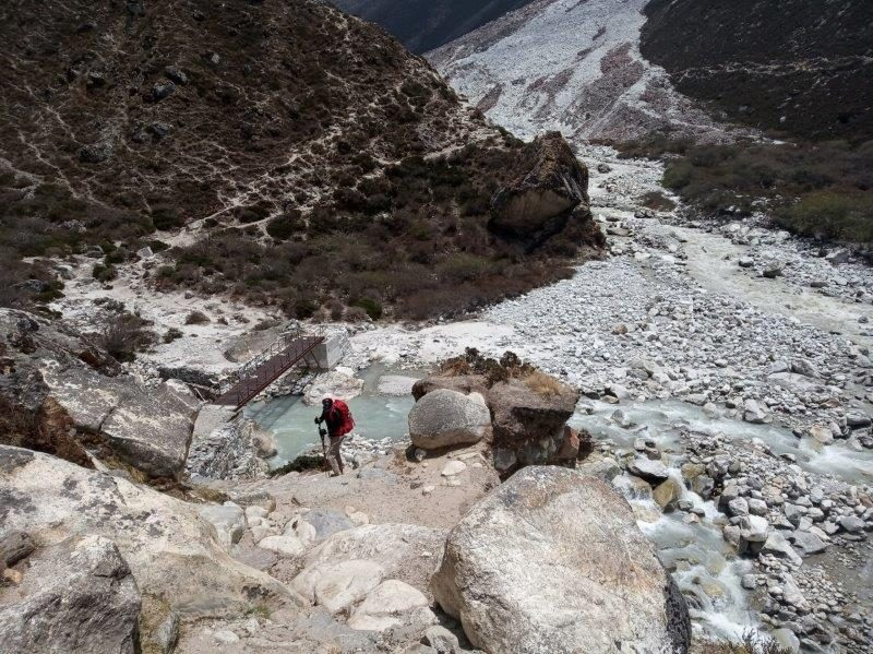Costs of going to Everest Base Camp